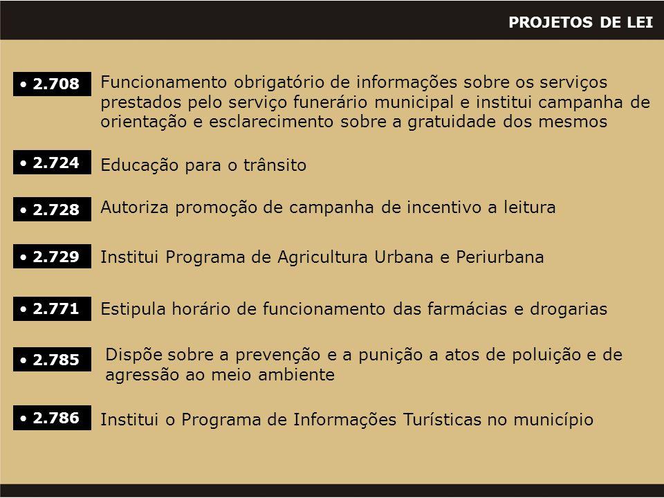 PROJETOS DE LEI • 2.708 Funcionamento obrigatório de informações sobre os serviços prestados pelo serviço funerário municipal e institui campanha de orientação e esclarecimento sobre a gratuidade dos mesmos • 2.724 Educação para o trânsito • 2.728 Autoriza promoção de campanha de incentivo a leitura • 2.729 Institui Programa de Agricultura Urbana e Periurbana • 2.771 Estipula horário de funcionamento das farmácias e drogarias • 2.785 Dispõe sobre a prevenção e a punição a atos de poluição e de agressão ao meio ambiente • 2.786 Institui o Programa de Informações Turísticas no município