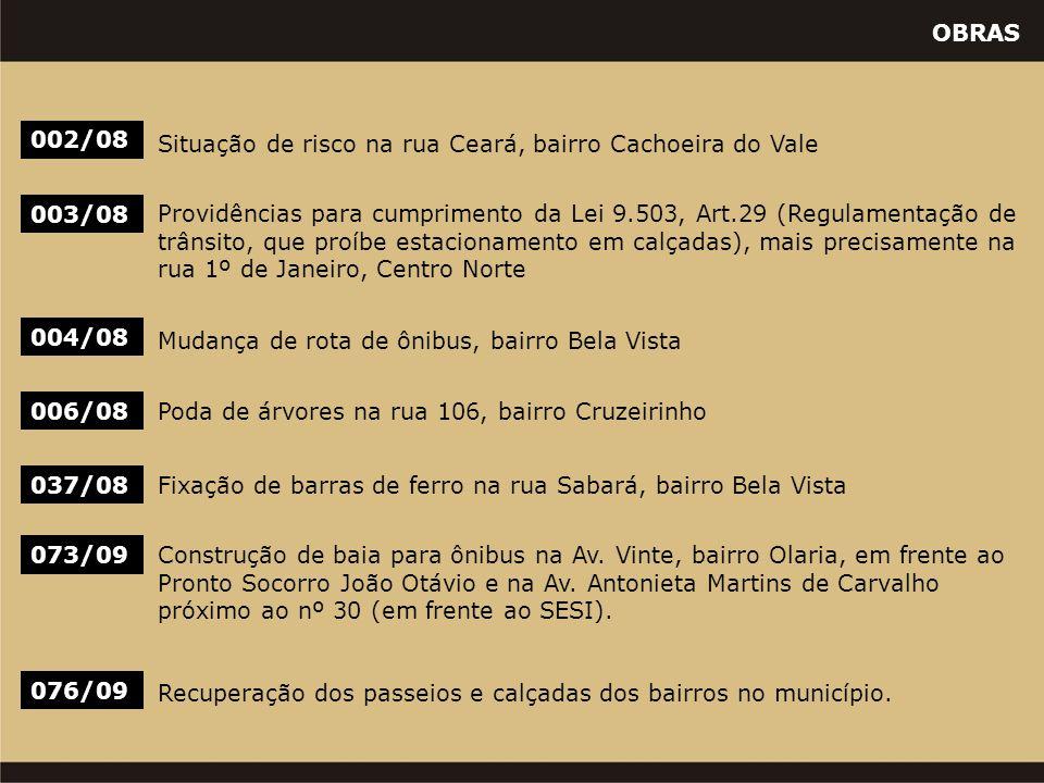 OBRAS 037/08Fixação de barras de ferro na rua Sabará, bairro Bela Vista 004/08 Mudança de rota de ônibus, bairro Bela Vista 006/08 Poda de árvores na rua 106, bairro Cruzeirinho 003/08 Providências para cumprimento da Lei 9.503, Art.29 (Regulamentação de trânsito, que proíbe estacionamento em calçadas), mais precisamente na rua 1º de Janeiro, Centro Norte 002/08 Situação de risco na rua Ceará, bairro Cachoeira do Vale 076/09 Recuperação dos passeios e calçadas dos bairros no município.