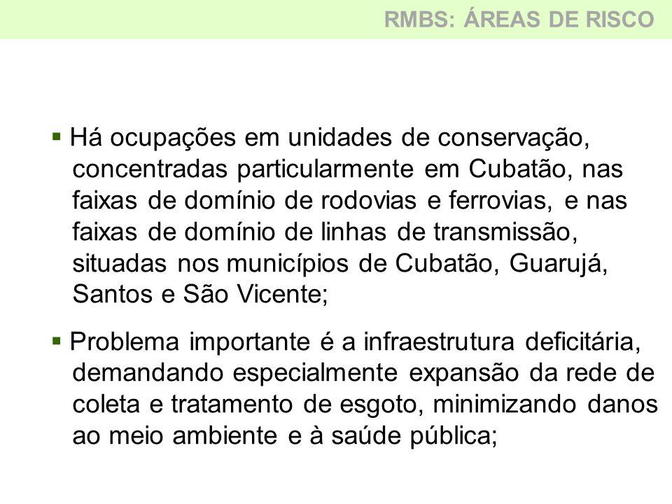  Há ocupações em unidades de conservação, concentradas particularmente em Cubatão, nas faixas de domínio de rodovias e ferrovias, e nas faixas de dom