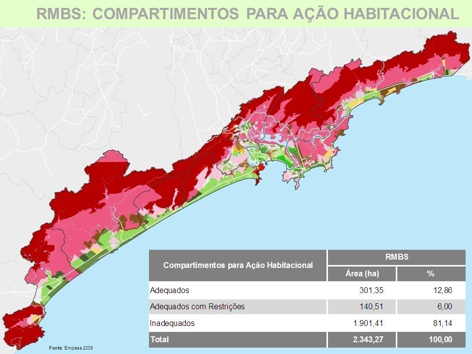 Fonte: Emplasa 2009 RMBS: COMPARTIMENTOS PARA AÇÃO HABITACIONAL