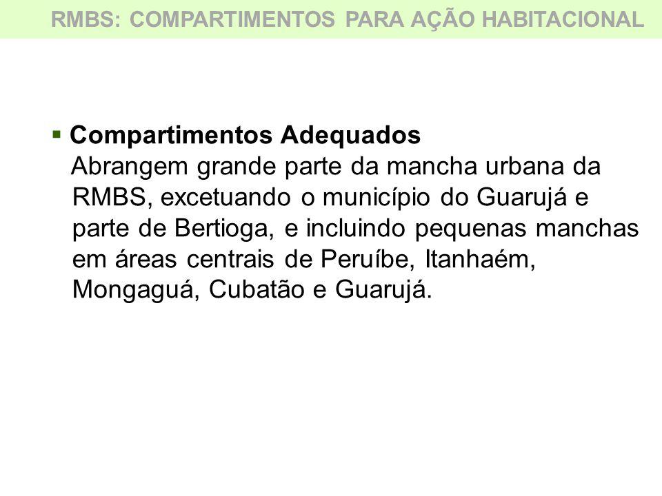  Compartimentos Adequados Abrangem grande parte da mancha urbana da RMBS, excetuando o município do Guarujá e parte de Bertioga, e incluindo pequenas