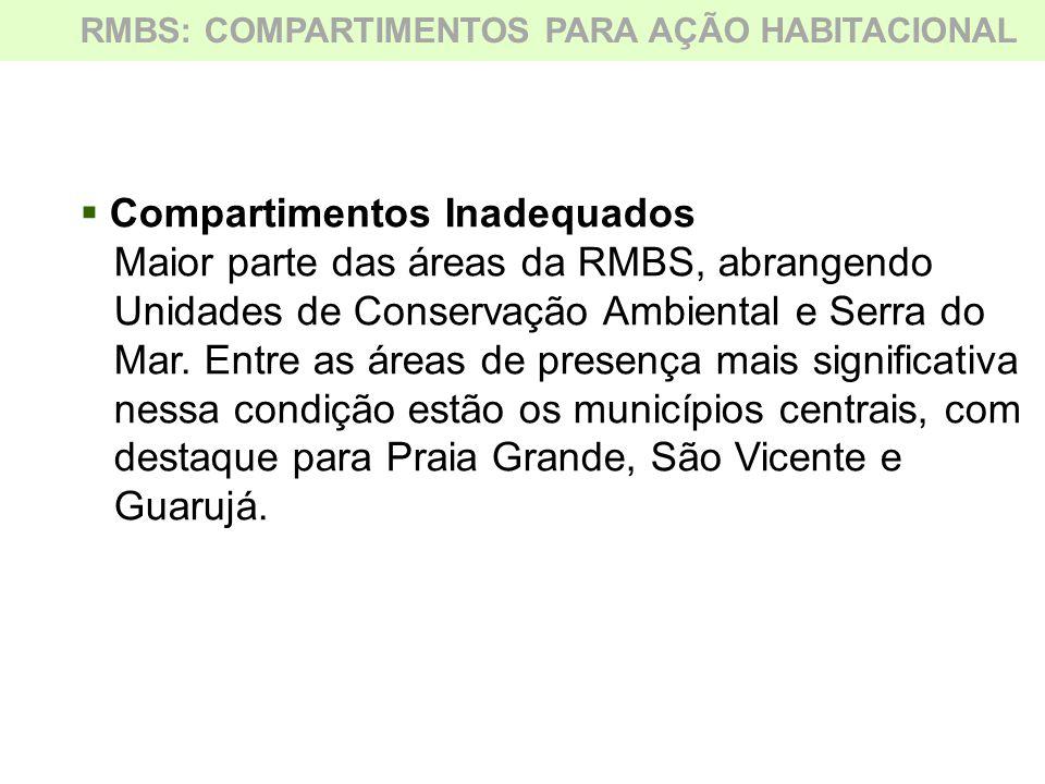  Compartimentos Inadequados Maior parte das áreas da RMBS, abrangendo Unidades de Conservação Ambiental e Serra do Mar. Entre as áreas de presença ma