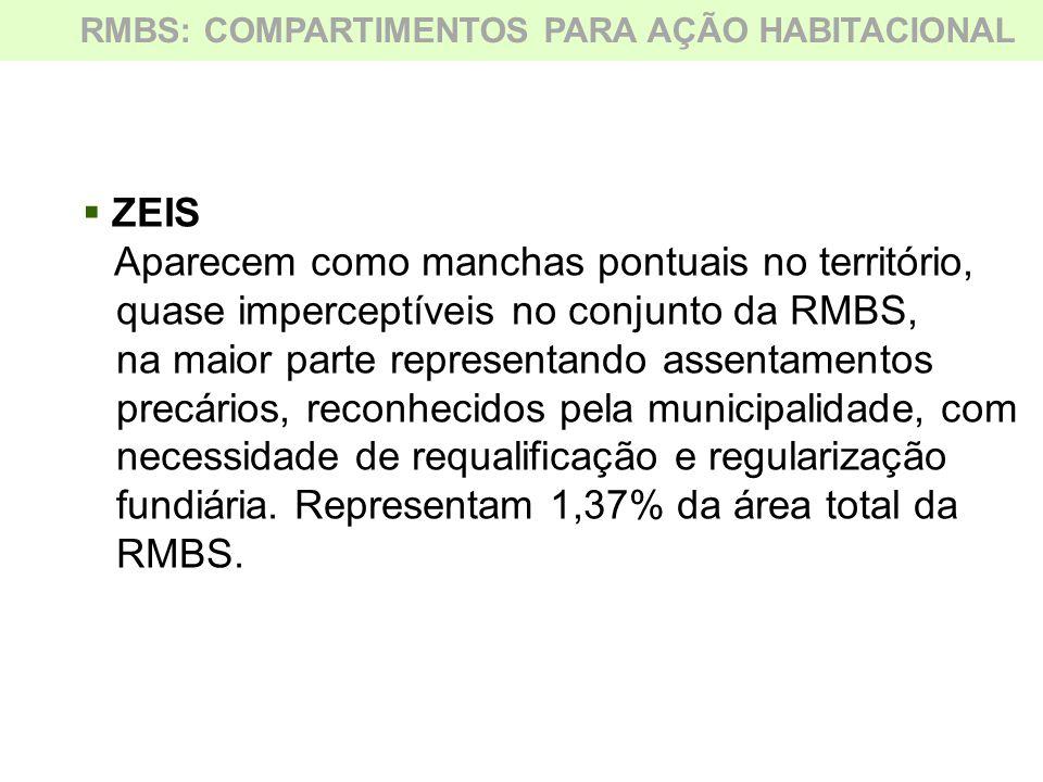  ZEIS Aparecem como manchas pontuais no território, quase imperceptíveis no conjunto da RMBS, na maior parte representando assentamentos precários, r