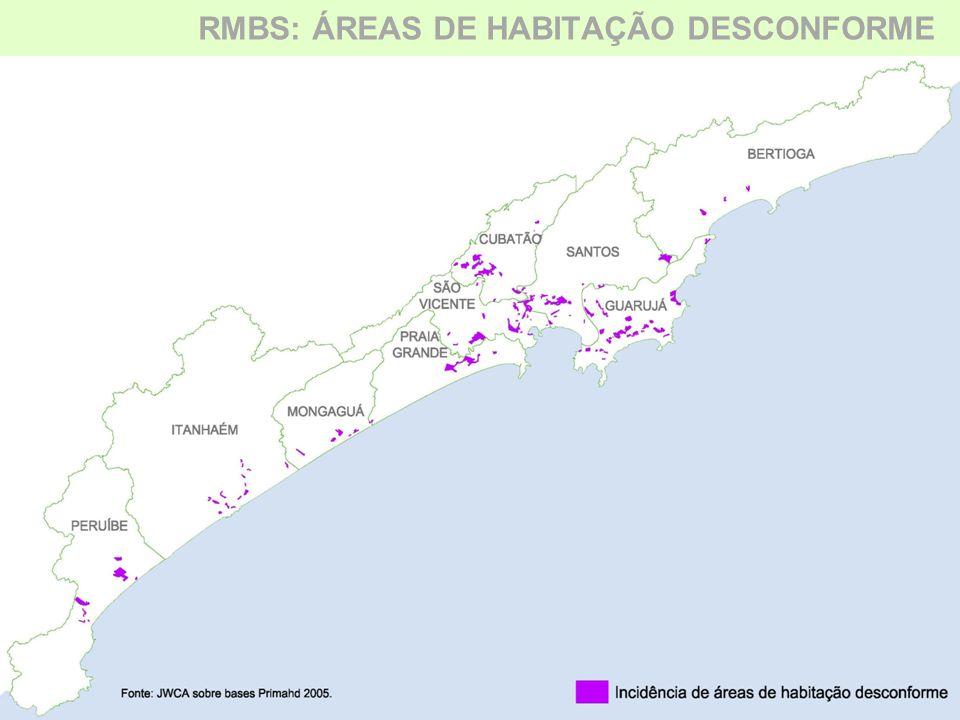 RMBS: Áreas de Risco Programa Serra do Mar Favela México 70 Cortiços de Santos Ocupação de Encosta Fonte: Agem BS – Primac (2002).