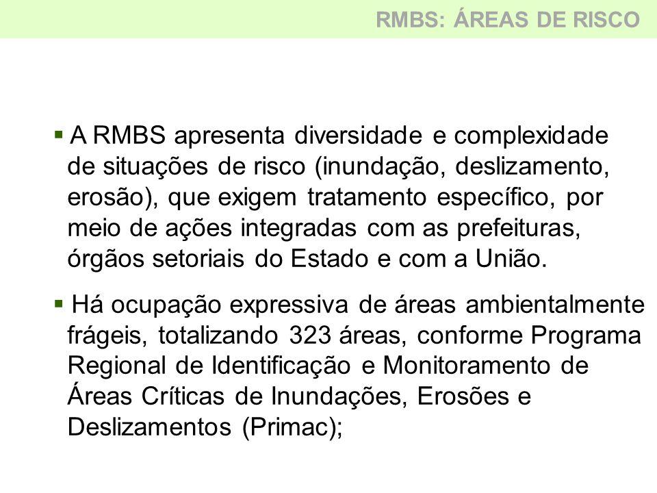  A RMBS apresenta diversidade e complexidade de situações de risco (inundação, deslizamento, erosão), que exigem tratamento específico, por meio de a