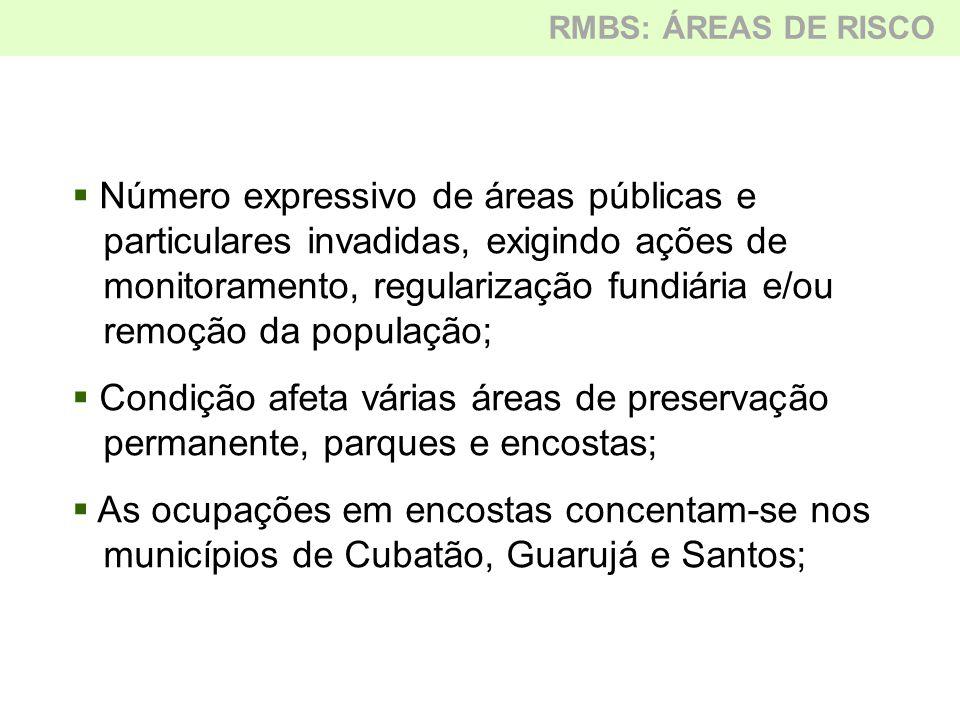  Número expressivo de áreas públicas e particulares invadidas, exigindo ações de monitoramento, regularização fundiária e/ou remoção da população; 