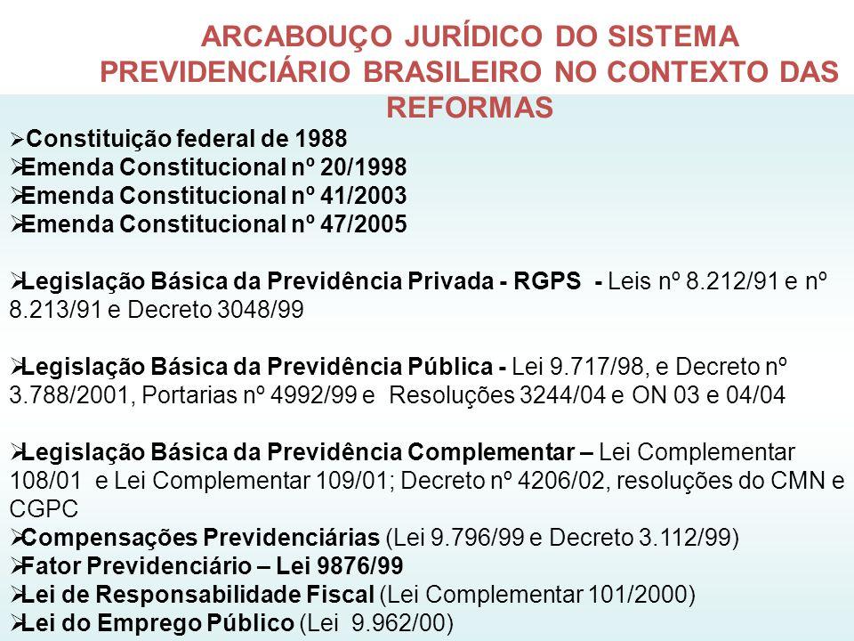  Em 1998 o Congresso Nacional aprovou a Emenda Constitucional (EC) n° 20, que alterou regras da Previdência Pública.