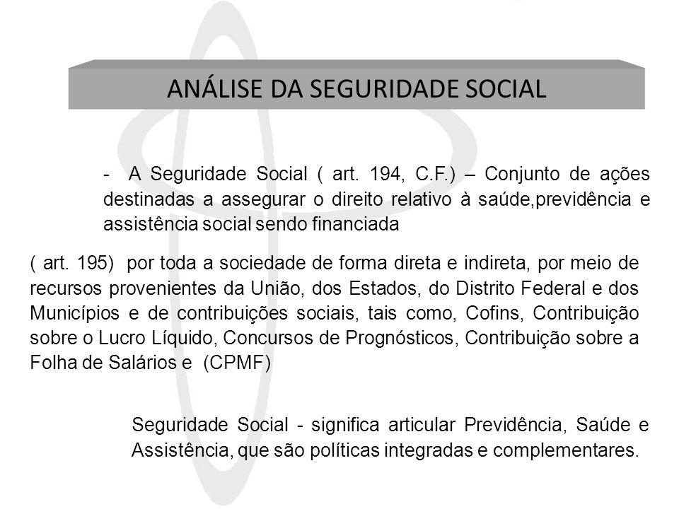 Déficit 108,43 146,84 Diferença 38,41 Análise da Seguridade Social Dados Preliminares -2005