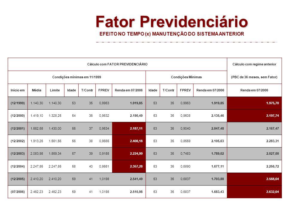PENSÃO POR MORTE portanova@portanovadvogados.com Rua Vigário José Inácio, 540/902 – RS -Fone: 51-3021-4000