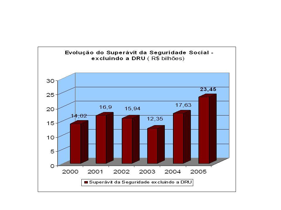 BREVE HISTÓRICO DA APOSENTADORIA ESPECIAL •CONQUISTA DOS INDUSTRIÁRIOS – IAPI; •LOPS/1960 – LEI ORGANICA DA PREVIDENCIA SOCIAL; •CLPS; •CONSTITUIÇÃO FEDERAL DE 1988; •LEI 8213/91; •LEI 9032/95; •PROJETO DE LEI DE 1990 DE AUTORIA DE FLORECIANO PAIXÃO; (VETADO NA INTEGRA); •LEI 8213/91 – MANTEVE O CONCEITO DA LOPS; •DECRETOS 53.831/64 E 53.080/79; •LEI 9.711, DE 11.12.1998; •LEI 9.732/98; •DECRETO 3.048/99; portanova@portanovadvogados.com Rua Vigário José Inácio, 540/902 – RS -Fone: 51-3021-4000