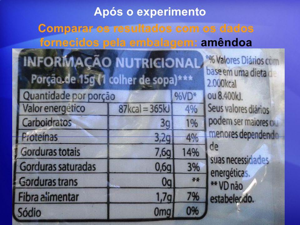 Questões após o experimento Porque os resultados são diferentes dos dados fornecidos pelas embalagens.
