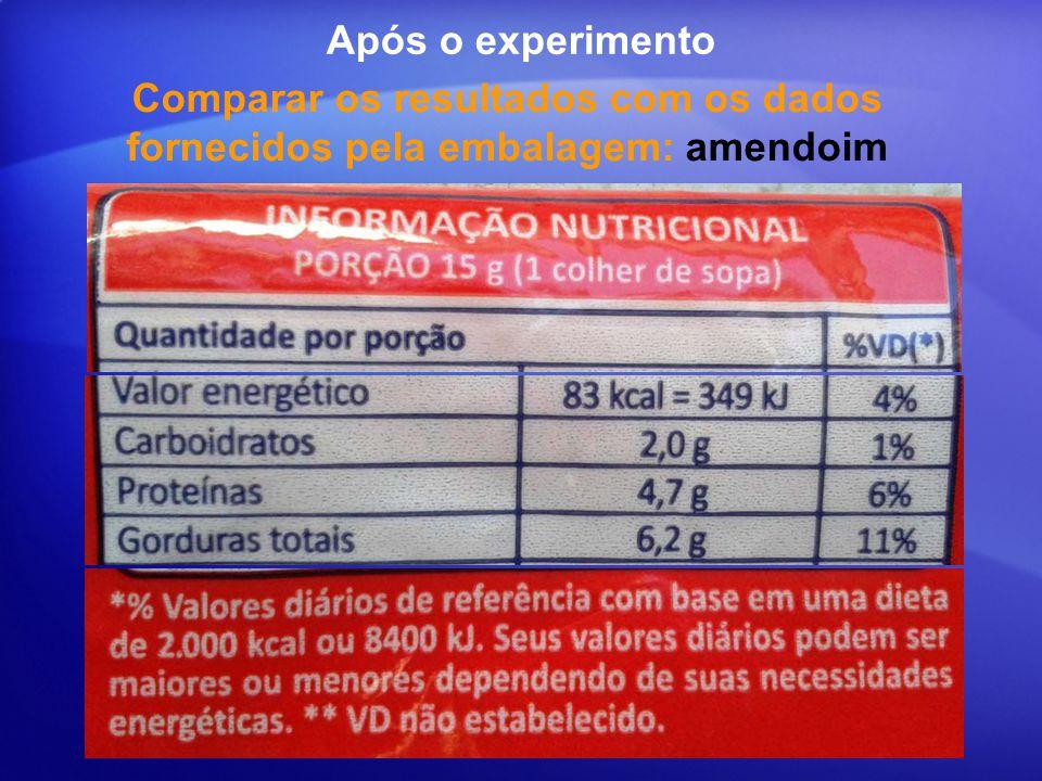 Após o experimento Comparar os resultados com os dados fornecidos pela embalagem: castanha de caju