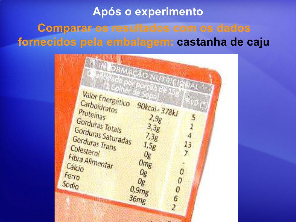 Após o experimento Comparar os resultados com os dados fornecidos pela embalagem: amêndoa