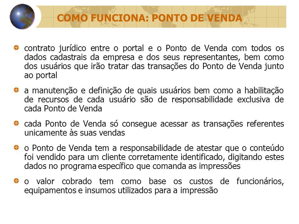 COMO FUNCIONA: PONTO DE VENDA contrato jurídico entre o portal e o Ponto de Venda com todos os dados cadastrais da empresa e dos seus representantes,
