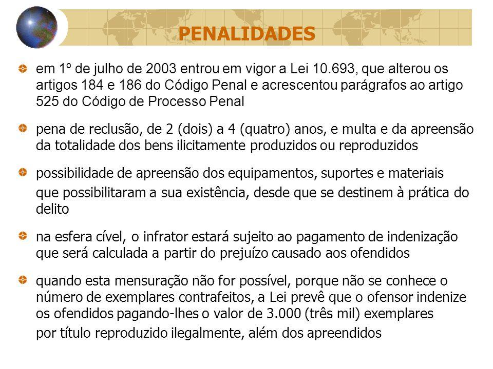 PENALIDADES em 1º de julho de 2003 entrou em vigor a Lei 10.693, que alterou os artigos 184 e 186 do Código Penal e acrescentou parágrafos ao artigo 5
