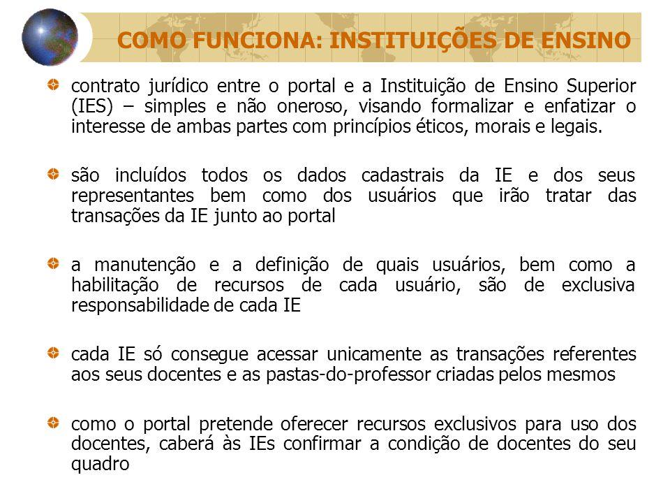 COMO FUNCIONA: INSTITUIÇÕES DE ENSINO contrato jurídico entre o portal e a Instituição de Ensino Superior (IES) – simples e não oneroso, visando forma