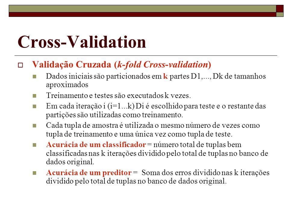 Variantes do Cross-validation  Leave-one-out  Caso especial de k-fold cross validation  Cada Di tem um único elemento  Em cada iteração somente 1 tupla é utilizada para teste.