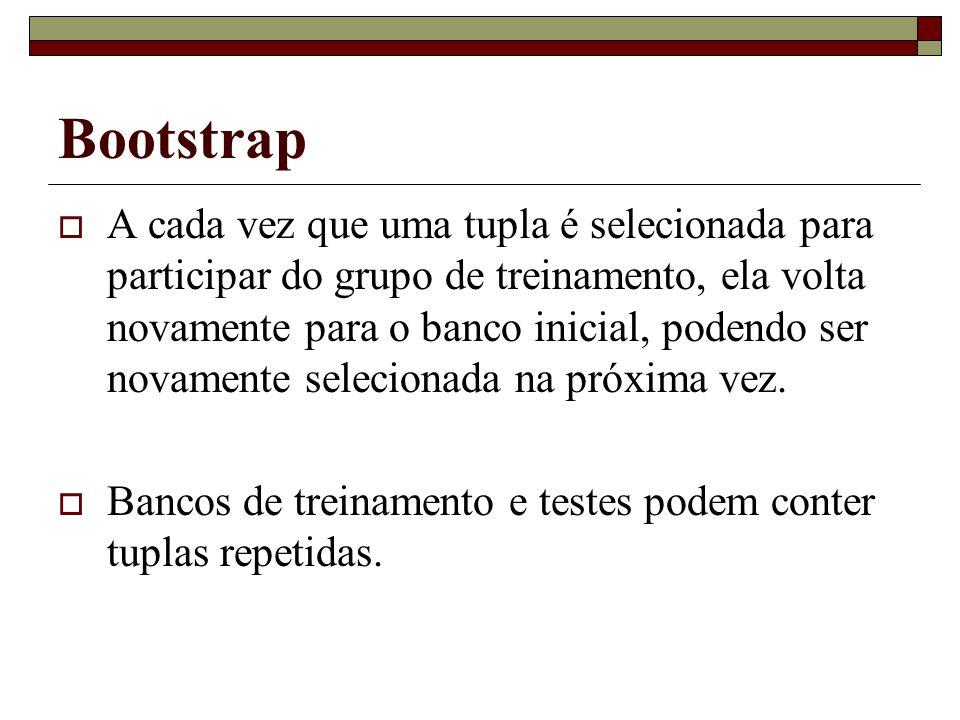 .632 Bootstrap  Banco de dados original com d tuplas  Os sorteios de tuplas são realizados d vezes.