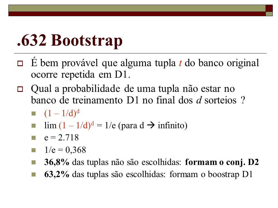 Acurácia medida com o Boostrap  Repete-se o processo de amostragem k vezes  Em cada vez construimos D1 e D2 e medimos a acurácia do classificador (ou preditor) M  Acc(Mi) test-set = acurácia de M calculada na iteração i, com D2 como teste e D1 como treinamento  Acc(Mi) train-set = acurácia de M calculada na iteração i, com dados originais como teste e D1 como treinamento.