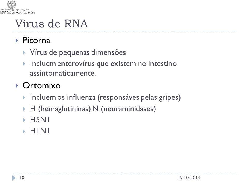 Vírus de RNA  Picorna  Vírus de pequenas dimensões  Incluem enterovírus que existem no intestino assintomaticamente.  Ortomixo  Incluem os influe