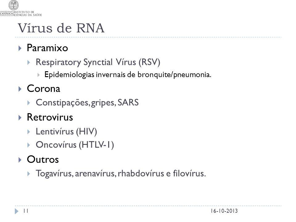 Vírus de RNA  Paramixo  Respiratory Synctial Vírus (RSV)  Epidemiologias invernais de bronquite/pneumonia.  Corona  Constipações, gripes, SARS 