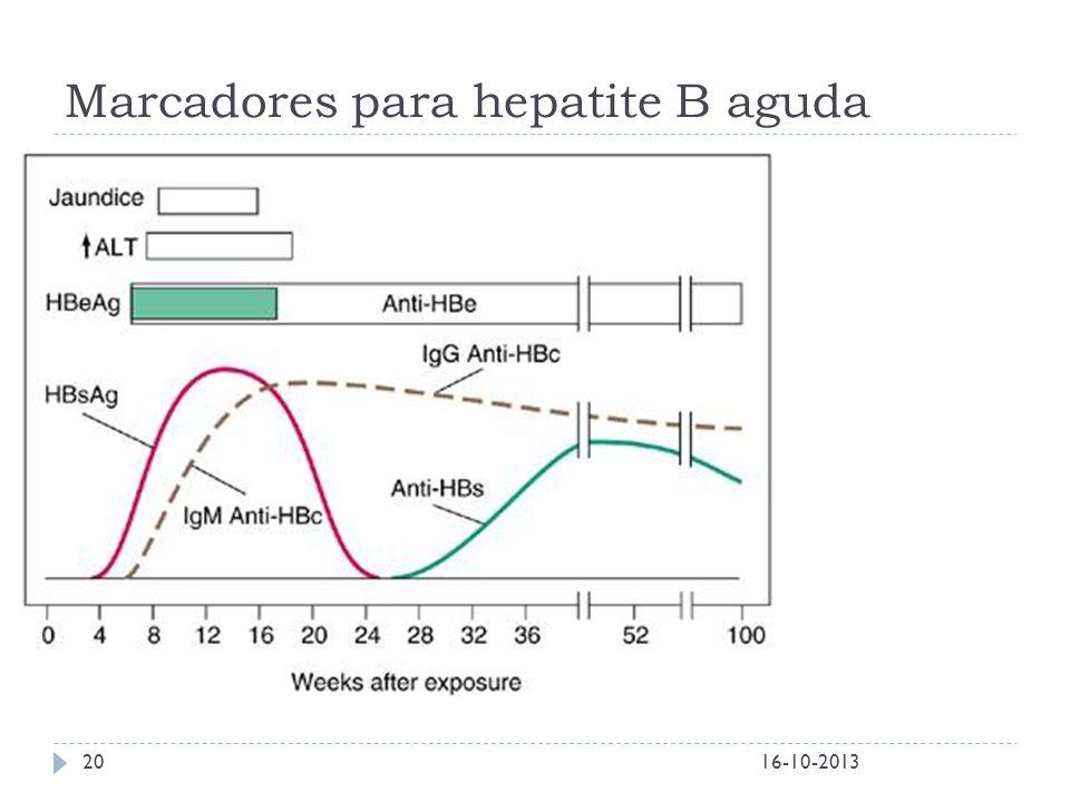 Marcadores para hepatite B aguda 16-10-201320