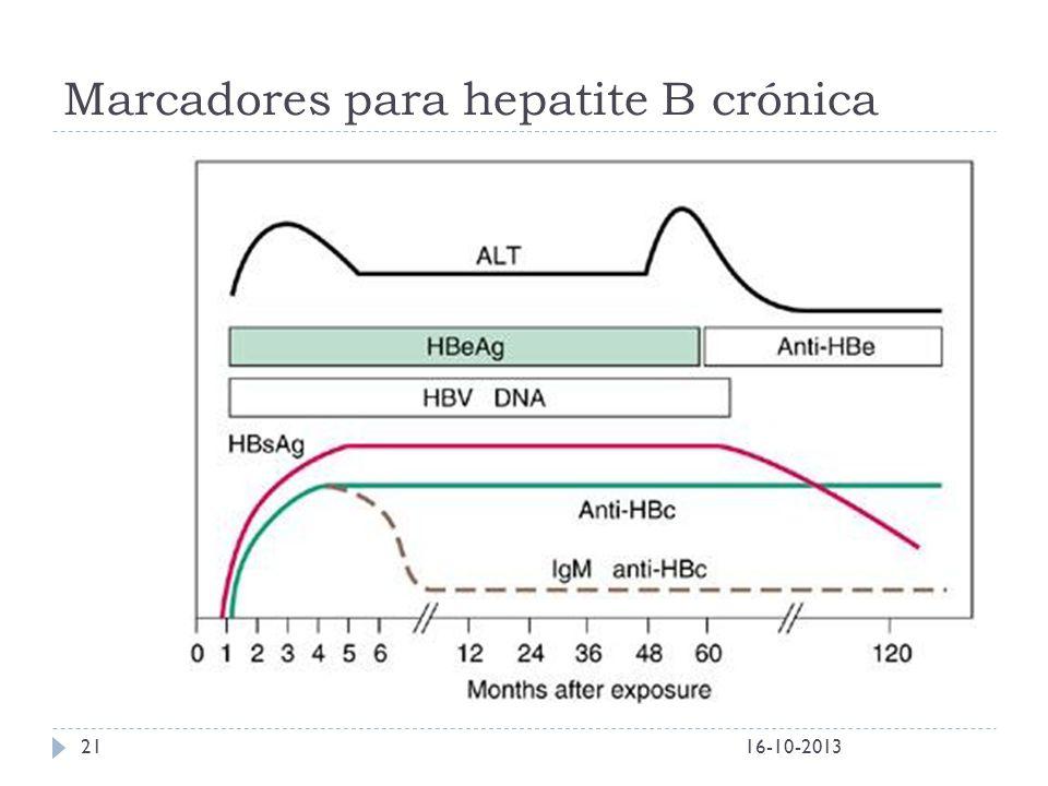 Marcadores para hepatite B crónica 16-10-201321