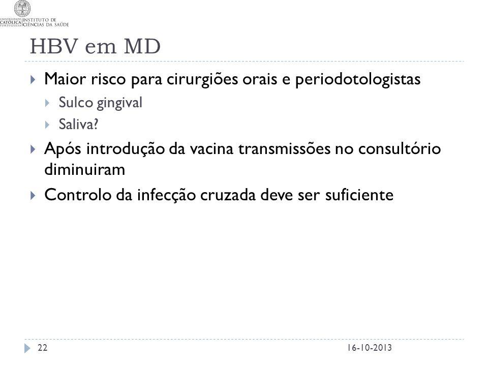 HBV em MD  Maior risco para cirurgiões orais e periodotologistas  Sulco gingival  Saliva?  Após introdução da vacina transmissões no consultório d
