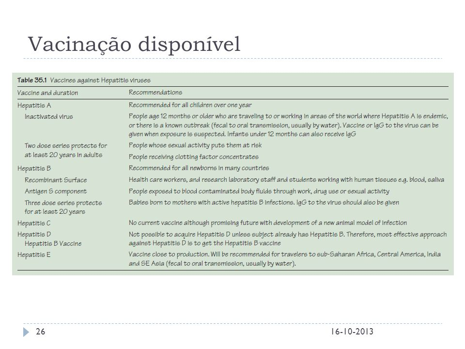 Vacinação disponível 16-10-201326