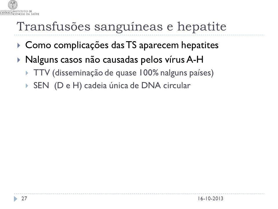Transfusões sanguíneas e hepatite  Como complicações das TS aparecem hepatites  Nalguns casos não causadas pelos vírus A-H  TTV (disseminação de qu