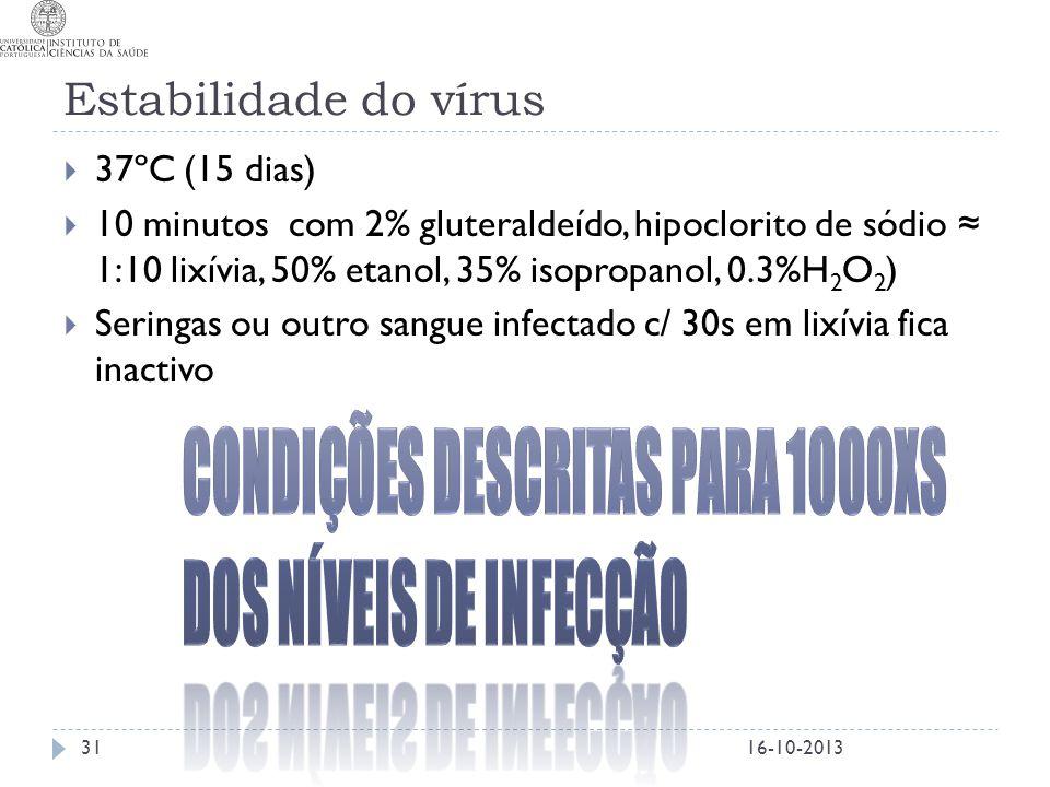 Estabilidade do vírus  37ºC (15 dias)  10 minutos com 2% gluteraldeído, hipoclorito de sódio ≈ 1:10 lixívia, 50% etanol, 35% isopropanol, 0.3%H 2 O