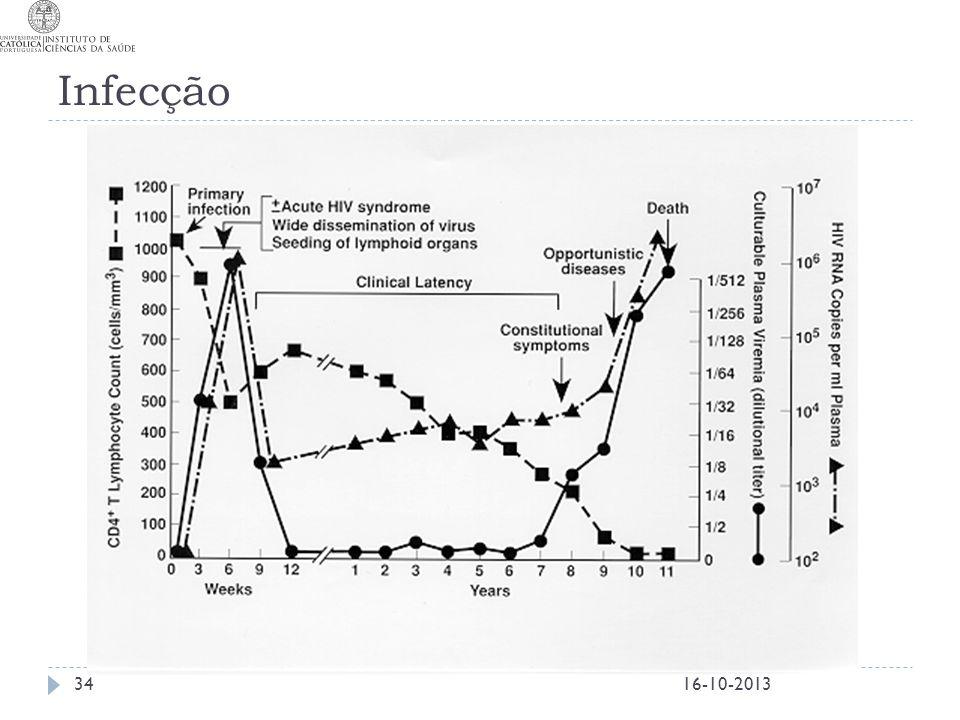 Infecção 16-10-201334