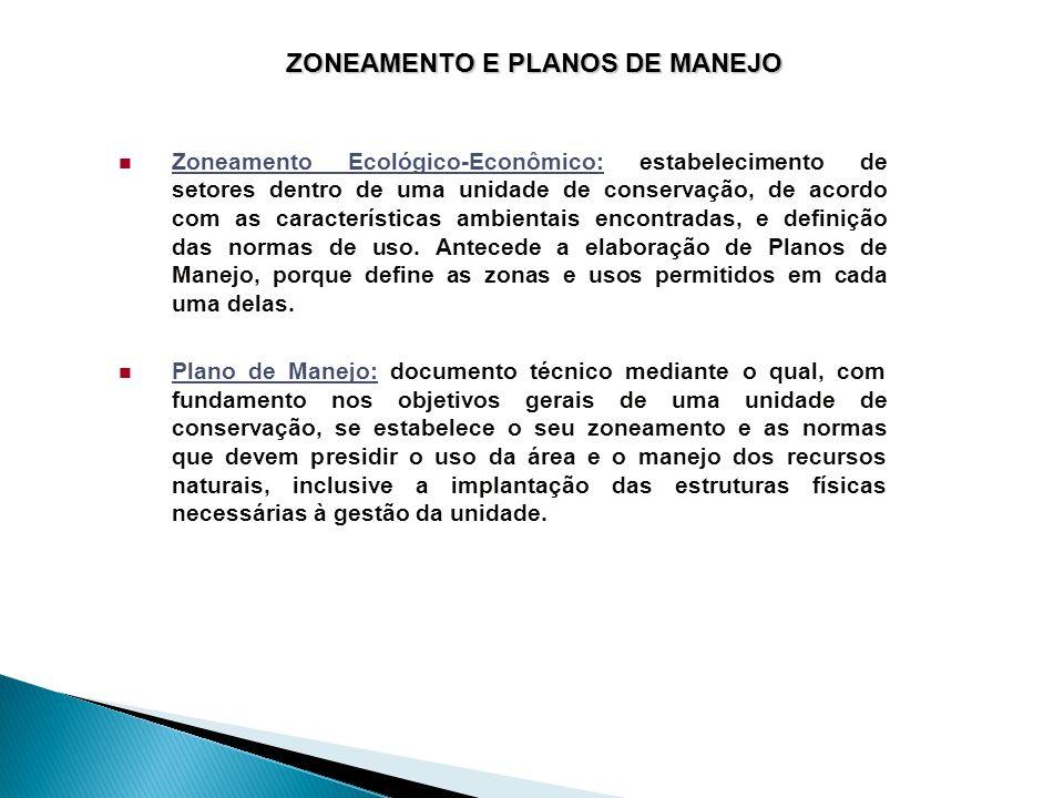 ZONEAMENTO E PLANOS DE MANEJO  Zoneamento Ecológico-Econômico: estabelecimento de setores dentro de uma unidade de conservação, de acordo com as características ambientais encontradas, e definição das normas de uso.