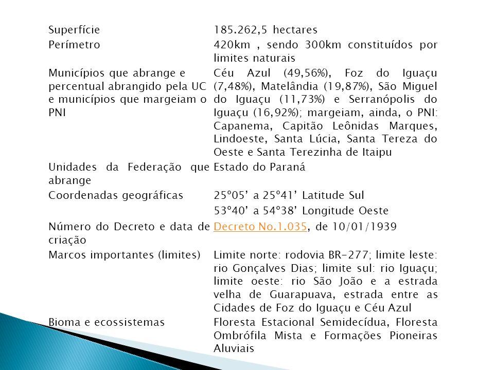 Superfície185.262,5 hectares Perímetro420km, sendo 300km constituídos por limites naturais Municípios que abrange e percentual abrangido pela UC e municípios que margeiam o PNI Céu Azul (49,56%), Foz do Iguaçu (7,48%), Matelândia (19,87%), São Miguel do Iguaçu (11,73%) e Serranópolis do Iguaçu (16,92%); margeiam, ainda, o PNI: Capanema, Capitão Leônidas Marques, Lindoeste, Santa Lúcia, Santa Tereza do Oeste e Santa Terezinha de Itaipu Unidades da Federação que abrange Estado do Paraná Coordenadas geográficas25º05' a 25º41' Latitude Sul 53º40' a 54º38' Longitude Oeste Número do Decreto e data de criação Decreto No.1.035Decreto No.1.035, de 10/01/1939 Marcos importantes (limites)Limite norte: rodovia BR-277; limite leste: rio Gonçalves Dias; limite sul: rio Iguaçu; limite oeste: rio São João e a estrada velha de Guarapuava, estrada entre as Cidades de Foz do Iguaçu e Céu Azul Bioma e ecossistemasFloresta Estacional Semidecídua, Floresta Ombrófila Mista e Formações Pioneiras Aluviais