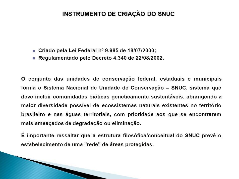 INSTRUMENTO DE CRIAÇÃO DO SNUC  Criado pela Lei Federal nº 9.985 de 18/07/2000;  Regulamentado pelo Decreto 4.340 de 22/08/2002.