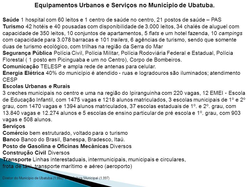 Equipamentos Urbanos e Serviços no Município de Ubatuba.