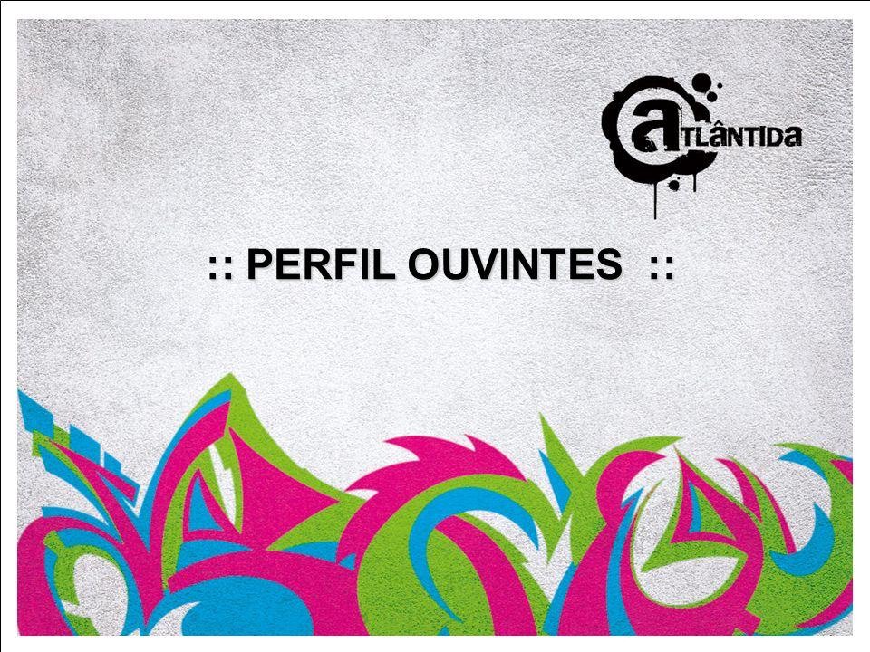 comercial@atlantida.com.br – Fone:(51) 3218.5722 Fax: (51) 3218.5770 – www.atlantida.rbs.com.br :: PERFIL OUVINTES ::