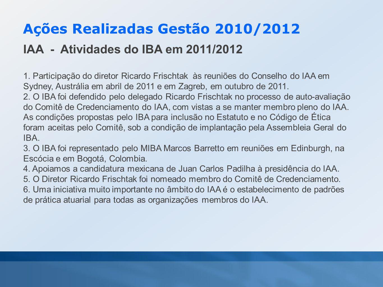 Ações Realizadas Gestão 2010/2012 IAA - Atividades do IBA em 2011/2012 1. Participação do diretor Ricardo Frischtak às reuniões do Conselho do IAA em