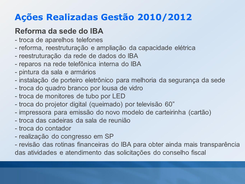 Ações Realizadas Gestão 2010/2012 Reforma da sede do IBA - troca de aparelhos telefones - reforma, reestruturação e ampliação da capacidade elétrica -