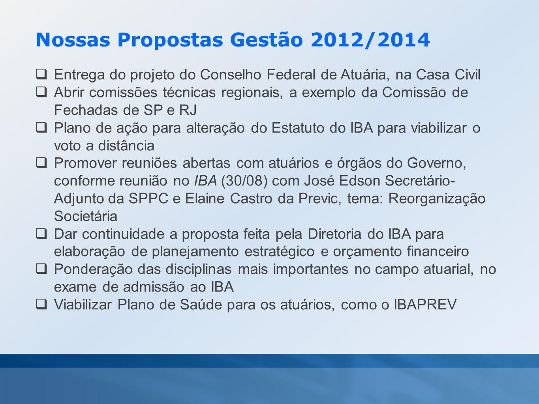 Nossas Propostas Gestão 2012/2014  Entrega do projeto do Conselho Federal de Atuária, na Casa Civil  Abrir comissões técnicas regionais, a exemplo d