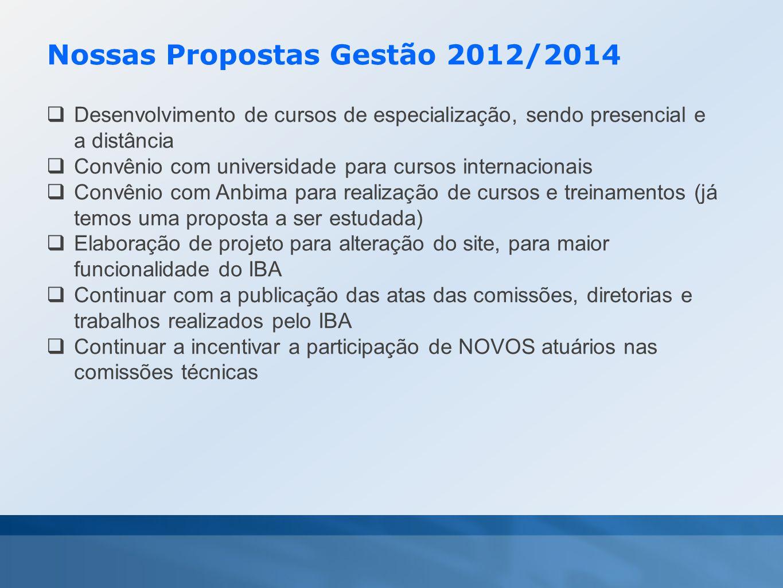 Nossas Propostas Gestão 2012/2014  Desenvolvimento de cursos de especialização, sendo presencial e a distância  Convênio com universidade para curso