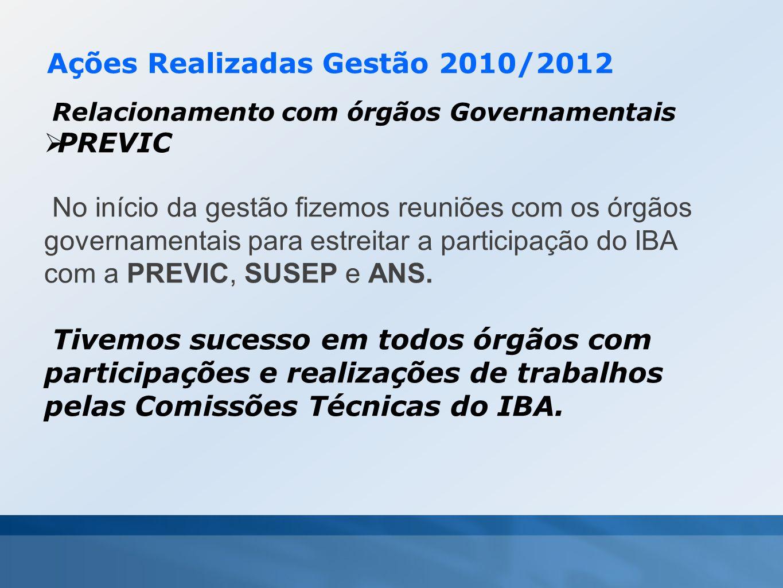 Ações Realizadas Gestão 2010/2012 Relacionamento com órgãos Governamentais  PREVIC No início da gestão fizemos reuniões com os órgãos governamentais
