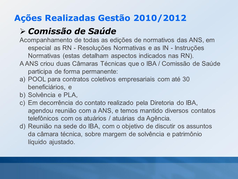 Ações Realizadas Gestão 2010/2012  Comissão de Saúde Acompanhamento de todas as edições de normativos das ANS, em especial as RN - Resoluções Normati