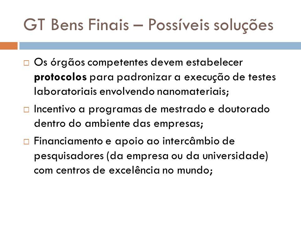 GT Bens Finais – Possíveis soluções  Os órgãos competentes devem estabelecer protocolos para padronizar a execução de testes laboratoriais envolvendo