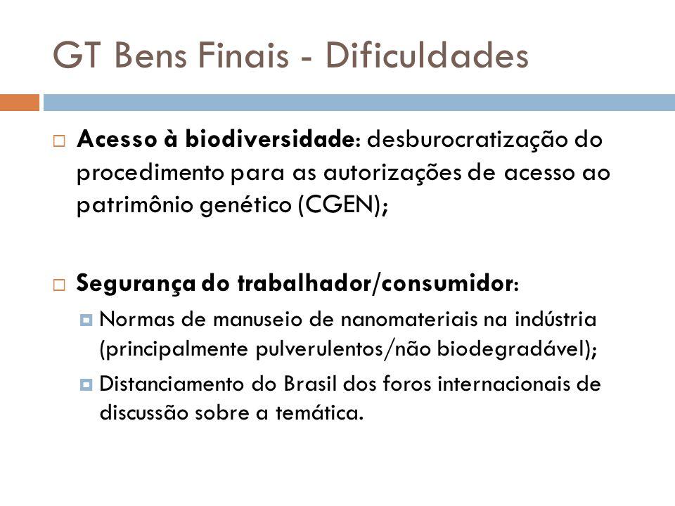GT Bens Finais - Dificuldades  Acesso à biodiversidade: desburocratização do procedimento para as autorizações de acesso ao patrimônio genético (CGEN);  Segurança do trabalhador/consumidor:  Normas de manuseio de nanomateriais na indústria (principalmente pulverulentos/não biodegradável);  Distanciamento do Brasil dos foros internacionais de discussão sobre a temática.