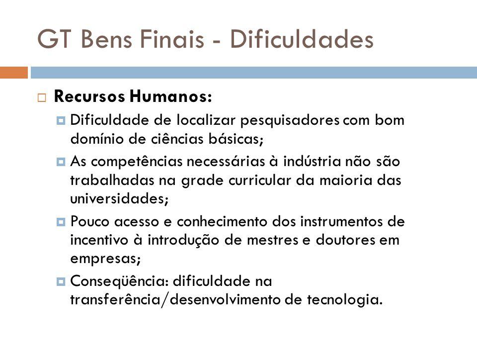 GT Bens Finais - Dificuldades  Recursos Humanos:  Dificuldade de localizar pesquisadores com bom domínio de ciências básicas;  As competências nece