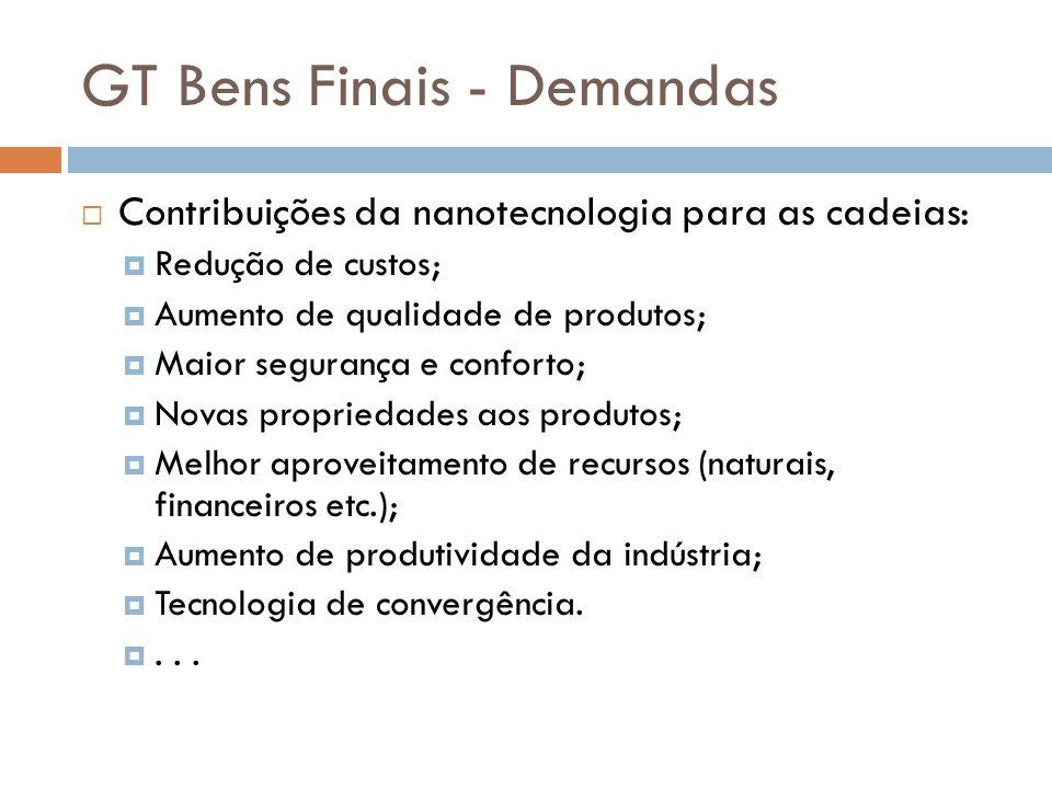 GT Bens Finais - Demandas  Contribuições da nanotecnologia para as cadeias:  Redução de custos;  Aumento de qualidade de produtos;  Maior segurança e conforto;  Novas propriedades aos produtos;  Melhor aproveitamento de recursos (naturais, financeiros etc.);  Aumento de produtividade da indústria;  Tecnologia de convergência.