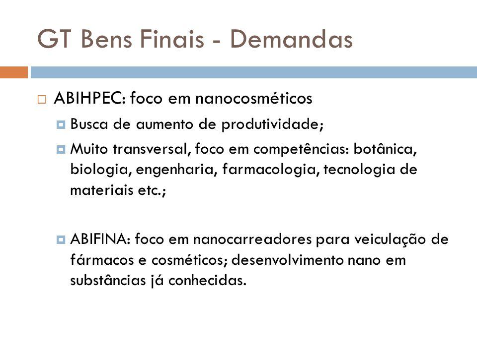 GT Bens Finais - Demandas  ABIHPEC: foco em nanocosméticos  Busca de aumento de produtividade;  Muito transversal, foco em competências: botânica,