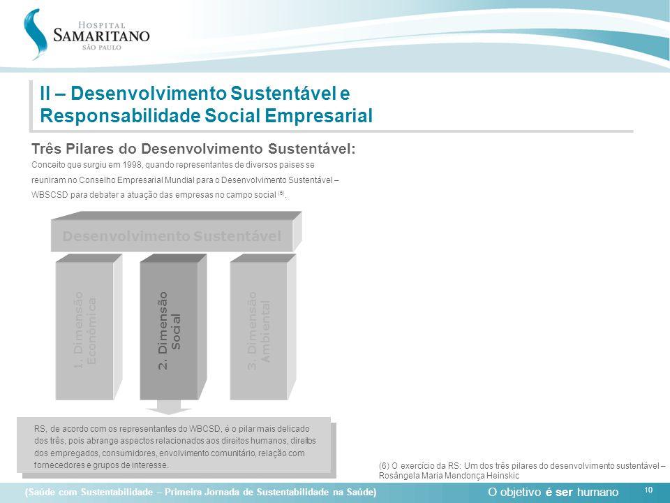 O objetivo é ser humano 11 (Saúde com Sustentabilidade – Primeira Jornada de Sustentabilidade na Saúde) II – Desenvolvimento Sustentável e Responsabilidade Social Empresarial Três Pilares do Desenvolvimento Sustentável: 1.