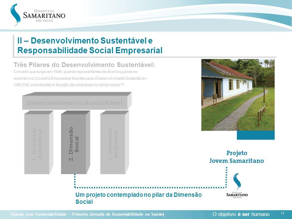O objetivo é ser humano 11 (Saúde com Sustentabilidade – Primeira Jornada de Sustentabilidade na Saúde) II – Desenvolvimento Sustentável e Responsabil